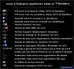 Les différents icones et notifications sur BlackBerry